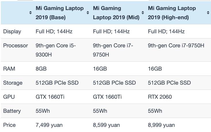 mi gaming laptop 2019 specs