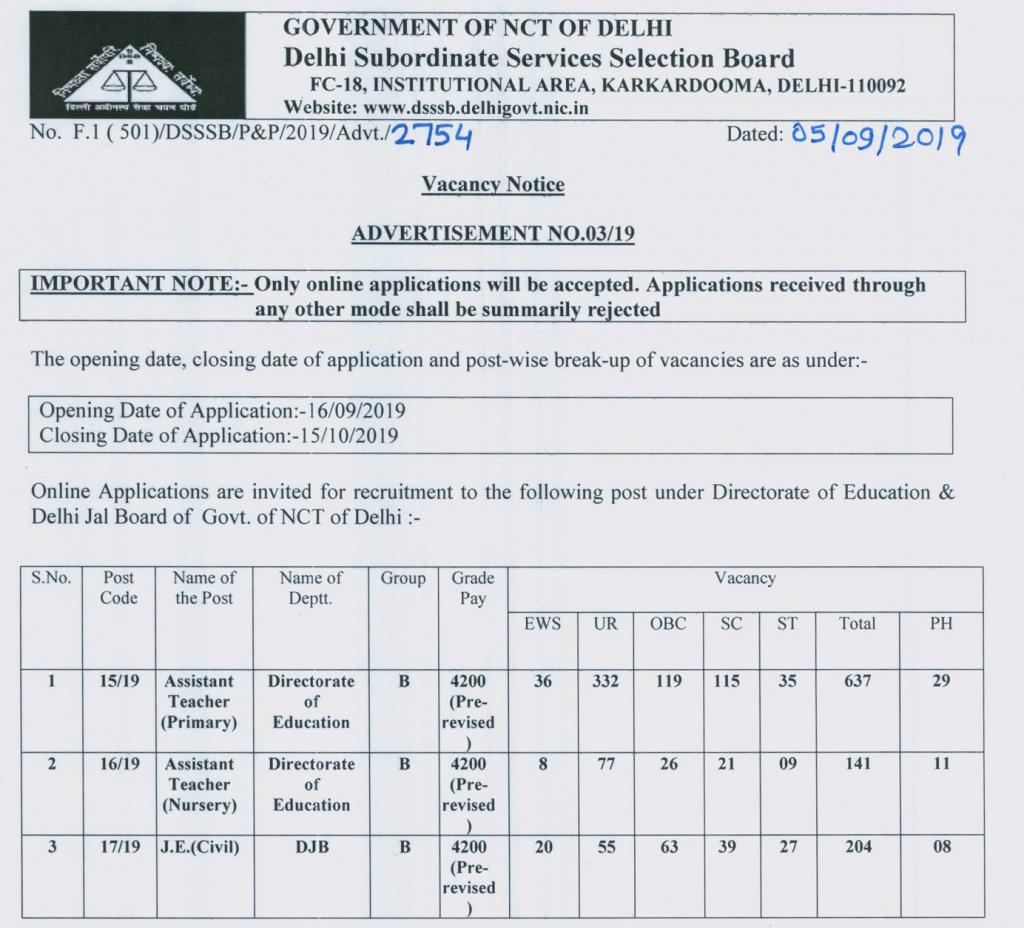 dsssb vacancy 2019 notification