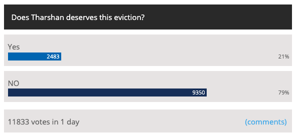 tharshan eviction poll