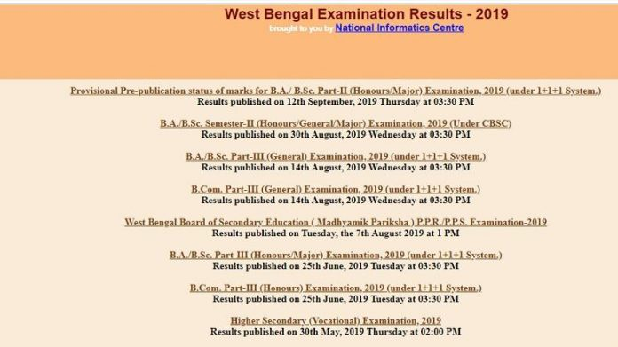 calcultta university results 2019 ba bsc 2nd year