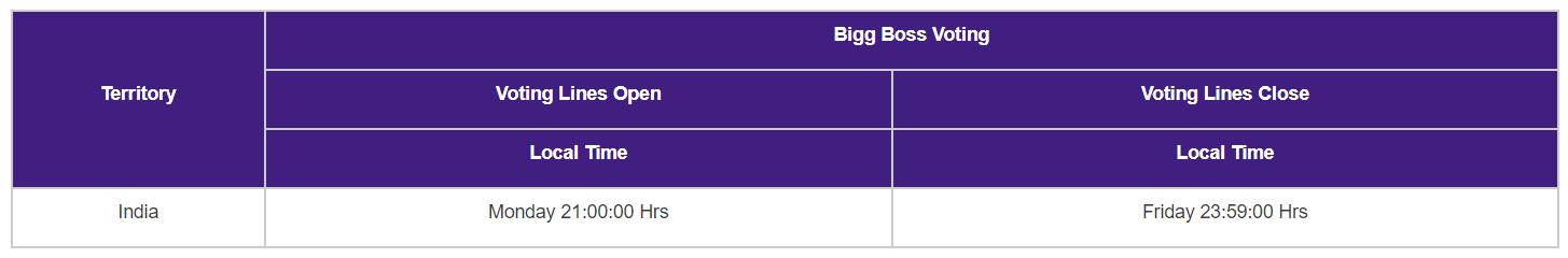 bigg-boss-kannada-7-voting-window