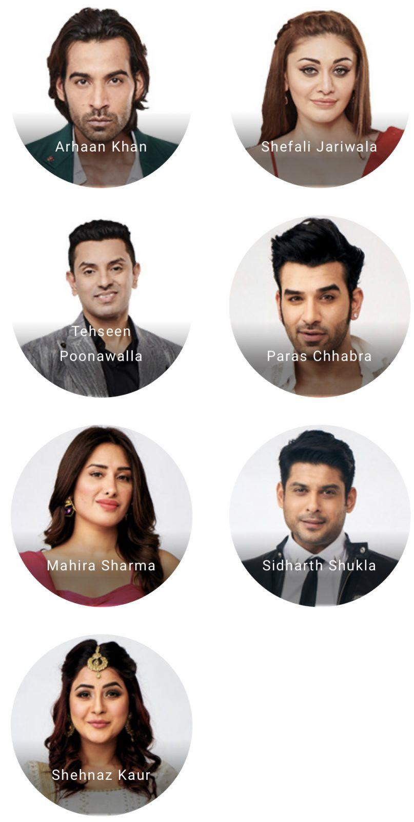 Bigg Boss 13 Voting Trends 7th November Siddharth Shukla