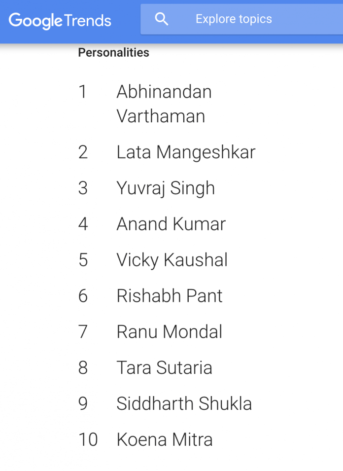 bigg boss 13 sidharth shukla top 10