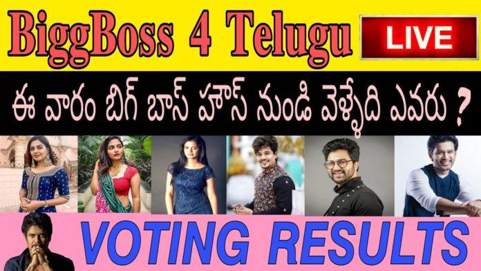 Bigg Boss 4 Telugu vote results 11th november