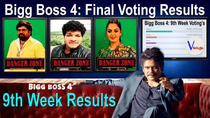 Bigg Boss 4 Telugu vote results 9th week 6th november