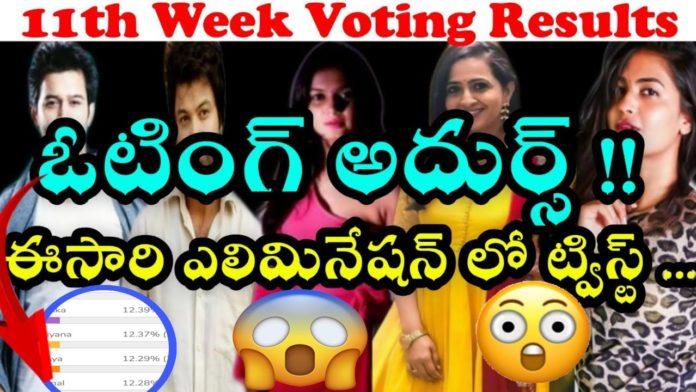 Bigg Boss 4 Telugu voting results 19th november 2020