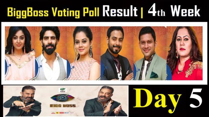 bigg boss 4 Tamil voting eviction 5th week