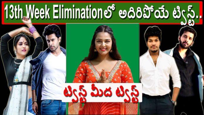 Bigg Boss 4 Telugu eviction Avinash