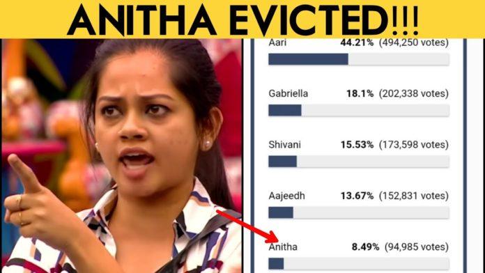 Bigg Boss Tamil 4 Anitha eviction