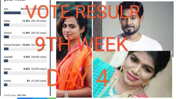 Bigg Boss Tamil 4 Week 9 voting results