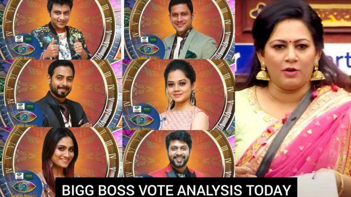 Bigg Boss voting results 17th december