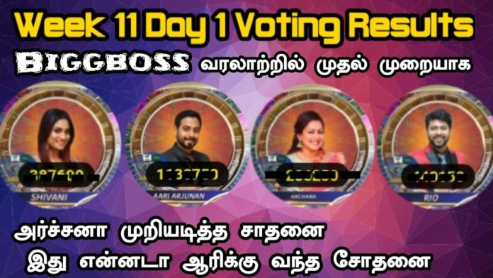 bigg boss 4 tamil week 11 voting results elimination day 2