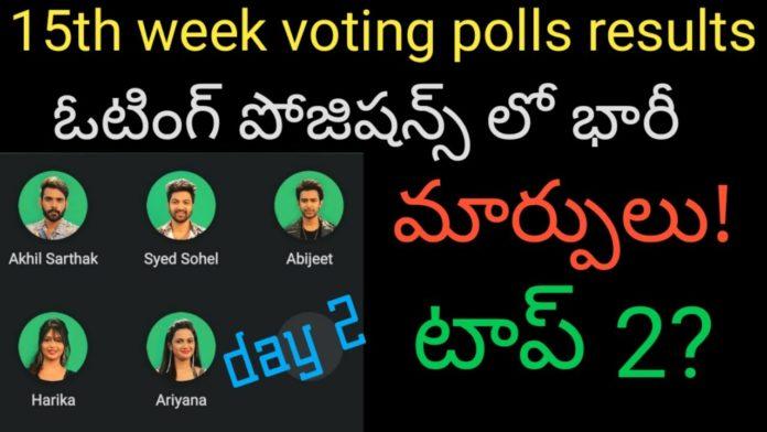 bigg boss 4 telugu finale week 1 voting results day 2