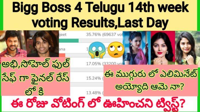 bigg boss 4 telugu week 14 elimination voting results final