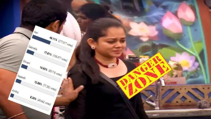 bigg boss tamil 4 week 12 eviction anitha