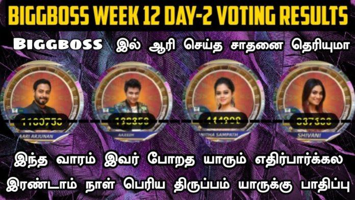 bigg boss tamil 4 week 12 voting results day 3 24th december