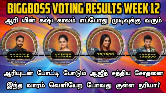 bigg boss tamil 4 week 12 voting results day 4 25th december