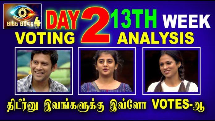 bigg boss tamil 4 week 13 voting results day 3 31st december