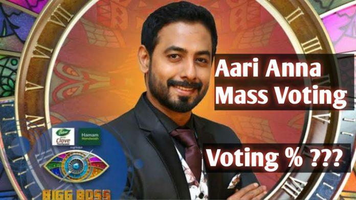 Aari Arjunan Bigg Boss