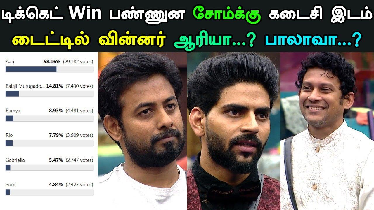 Bigg Boss 4 Tamil finale vote