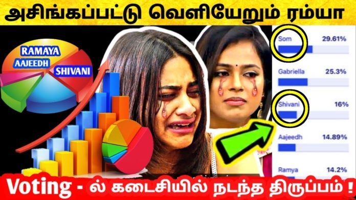 bigg boss tamil 4 week 14 voting results day 1 5th january