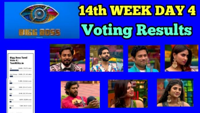 bigg boss tamil 4 week 14 voting results eviction
