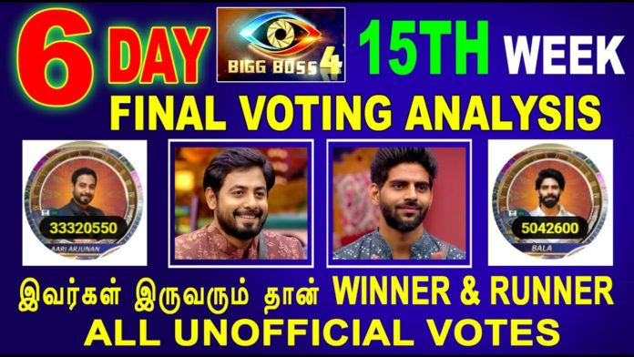 bigg boss tamil 4 week 15 finale voting results day 6 17th january