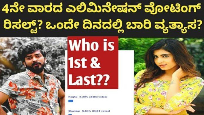 Bigg-Boss-Kannada-Season-8-27th-March-2021-Voting-Results