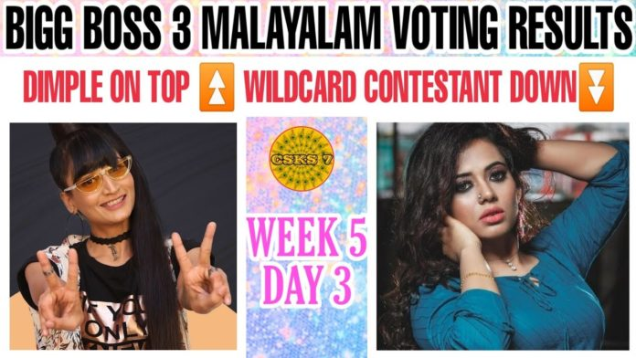 Bigg-Boss-Malayalam-Season-3-vote-results-19th-march-2021