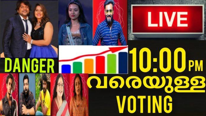 Bigg-Boss-Malayalam-Season-3-vote-results-1st-april-2021