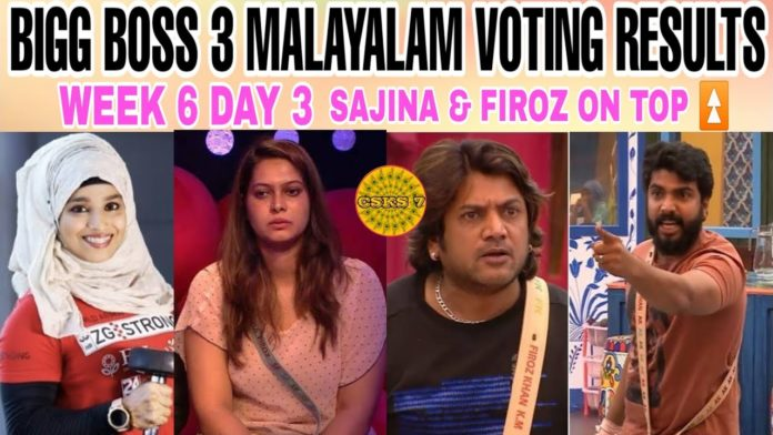 Bigg-Boss-Malayalam-Season-3-vote-results-25th-march-2021