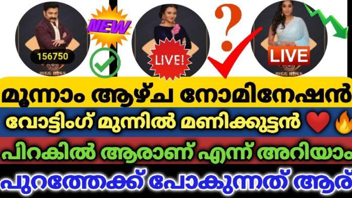 Bigg Boss Malayalam voting trends