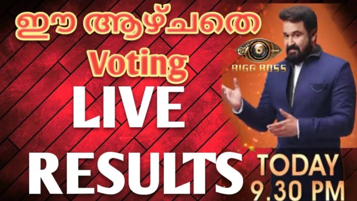 bigg boss malayalam 3 voting results elimination week 4