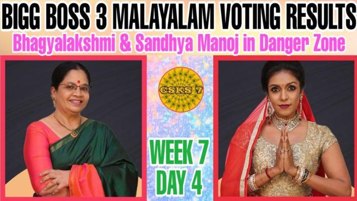 Bigg-Boss-Malayalam-Season-3-vote-results-2nd-april-2021