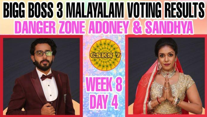 Bigg-Boss-Malayalam-Season-3-vote-results-9th-april-2021