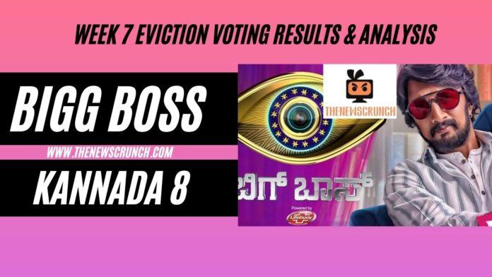 bigg boss kannada 8 vote results week 7