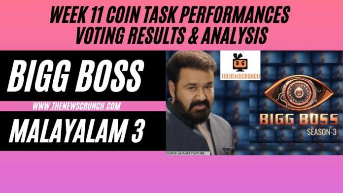Bigg-Boss-Malayalam-Season-3-vote-results-28th-april-2021