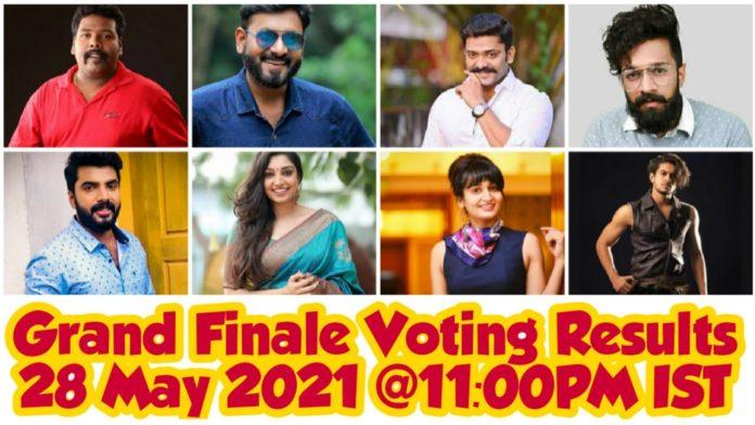 Bigg Boss 3 Malayalam voting result finale