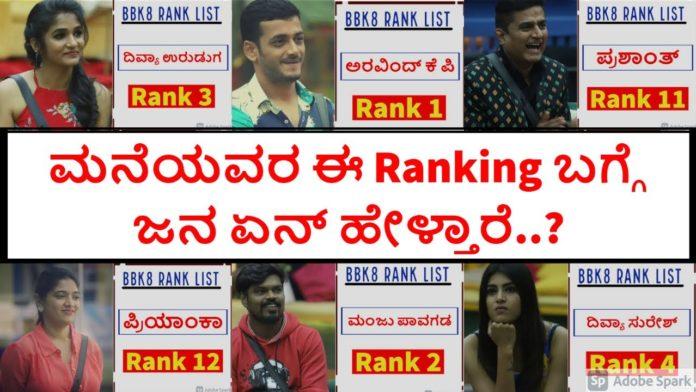 Bigg Boss Kannada 8 winner