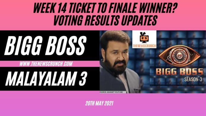 Bigg-Boss-Malayalam-Season-3-vote-results-20th-may-2021-vote-results