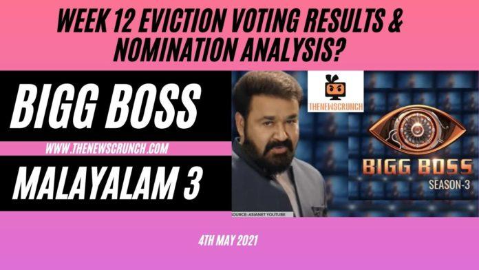 Bigg-Boss-Malayalam-Season-3-vote-results-4th-may-2021