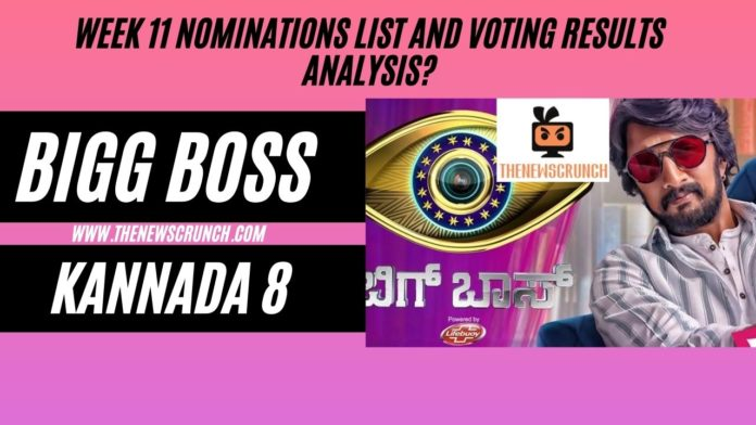 bigg boss kannada 8 week 11 nominations list