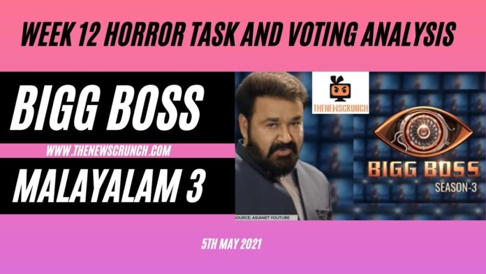 Bigg-Boss-Malayalam-Season-3-vote-results-5th-may-2021
