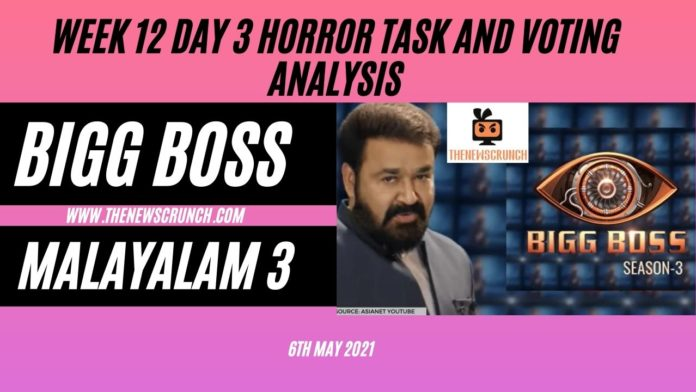 Bigg-Boss-Malayalam-Season-3-vote-results-6th-may-2021