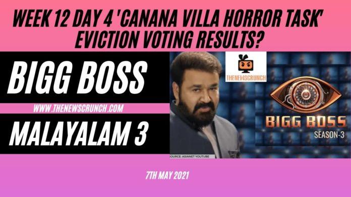 Bigg-Boss-Malayalam-Season-3-vote-results-7th-may-2021