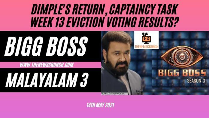 Bigg-Boss-Malayalam-Season-3-vote-results-14th-may-2021-vote-results