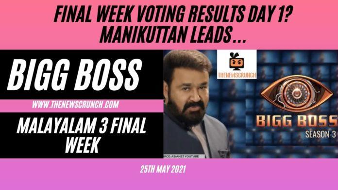 Bigg Boss Malayalam 3 vote finale day 1