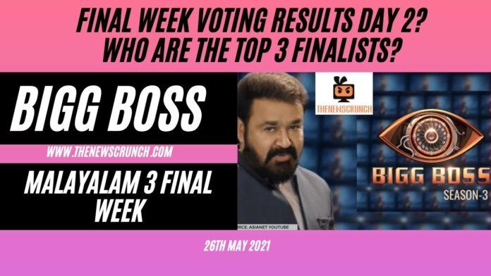 bigg boss malayalam 3 vote finale day 2