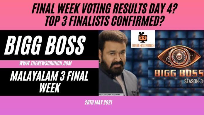 bigg boss malayalam 3 vote finale day 4