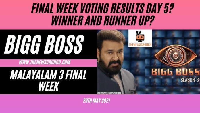 bigg boss malayalam 3 vote finale day 5
